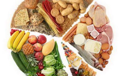Ausgewogene Ernährung hilft: Ihr Ernährungsplan zum Abnehmen